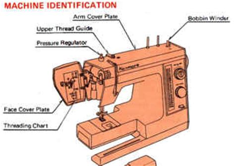 Sewing p1, 2; i - x REV LOWRES